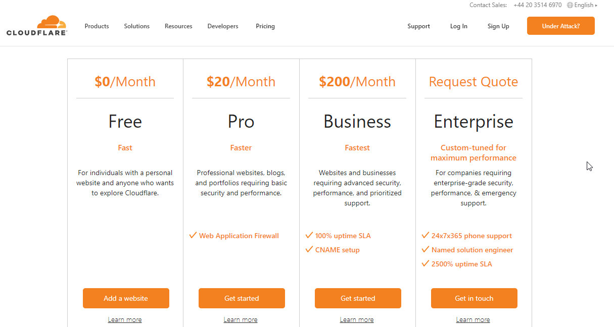 Cloudflare plugin for WordPress: pricing