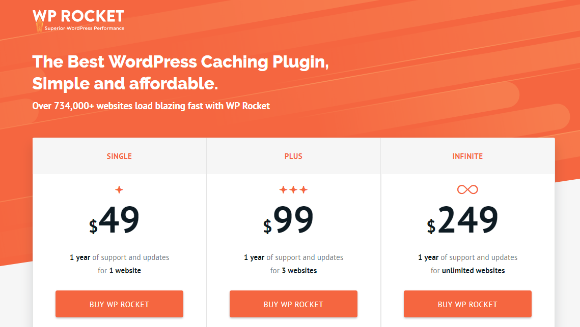 Wp-rocket.me plugin for WordPress: pricing