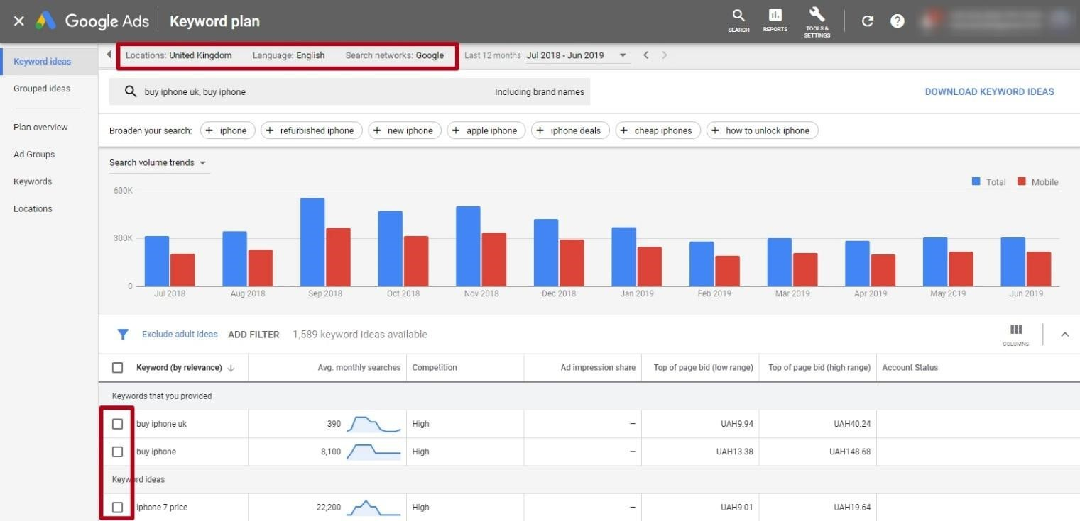 Keyword in Google Adwords