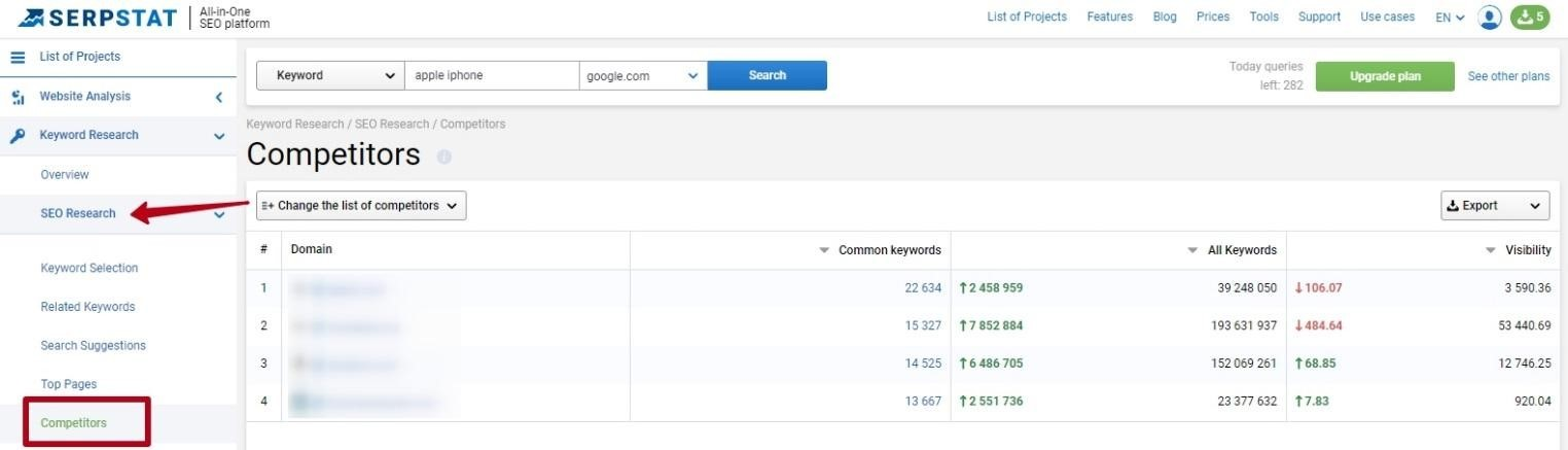 competitor SEO analysis at serpstat