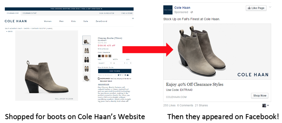 Example of retargeting on social network