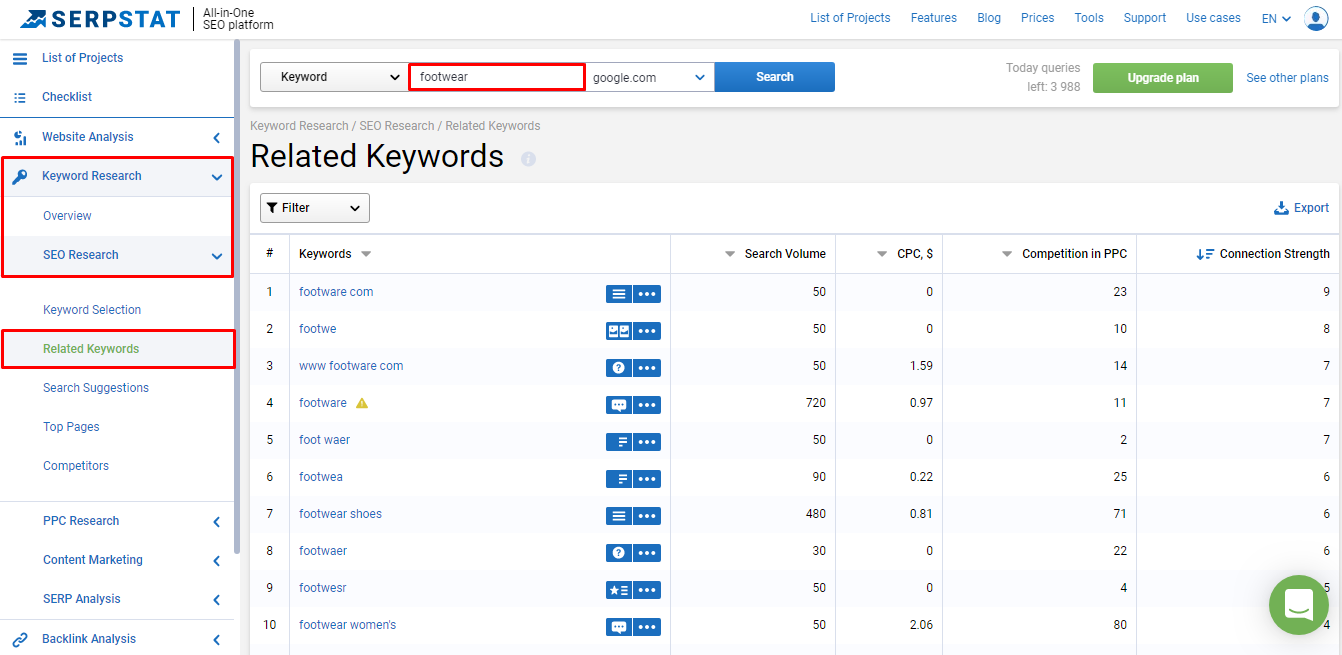 Related keywords list in Serpstat