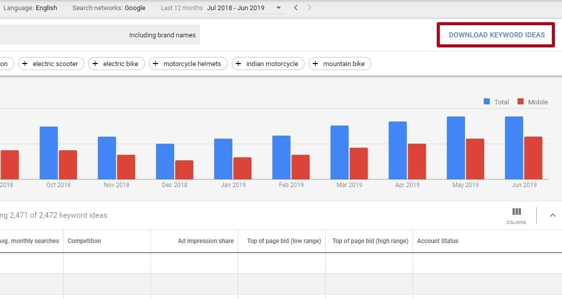 Export Keyword from Google Adwords Keyword Planner
