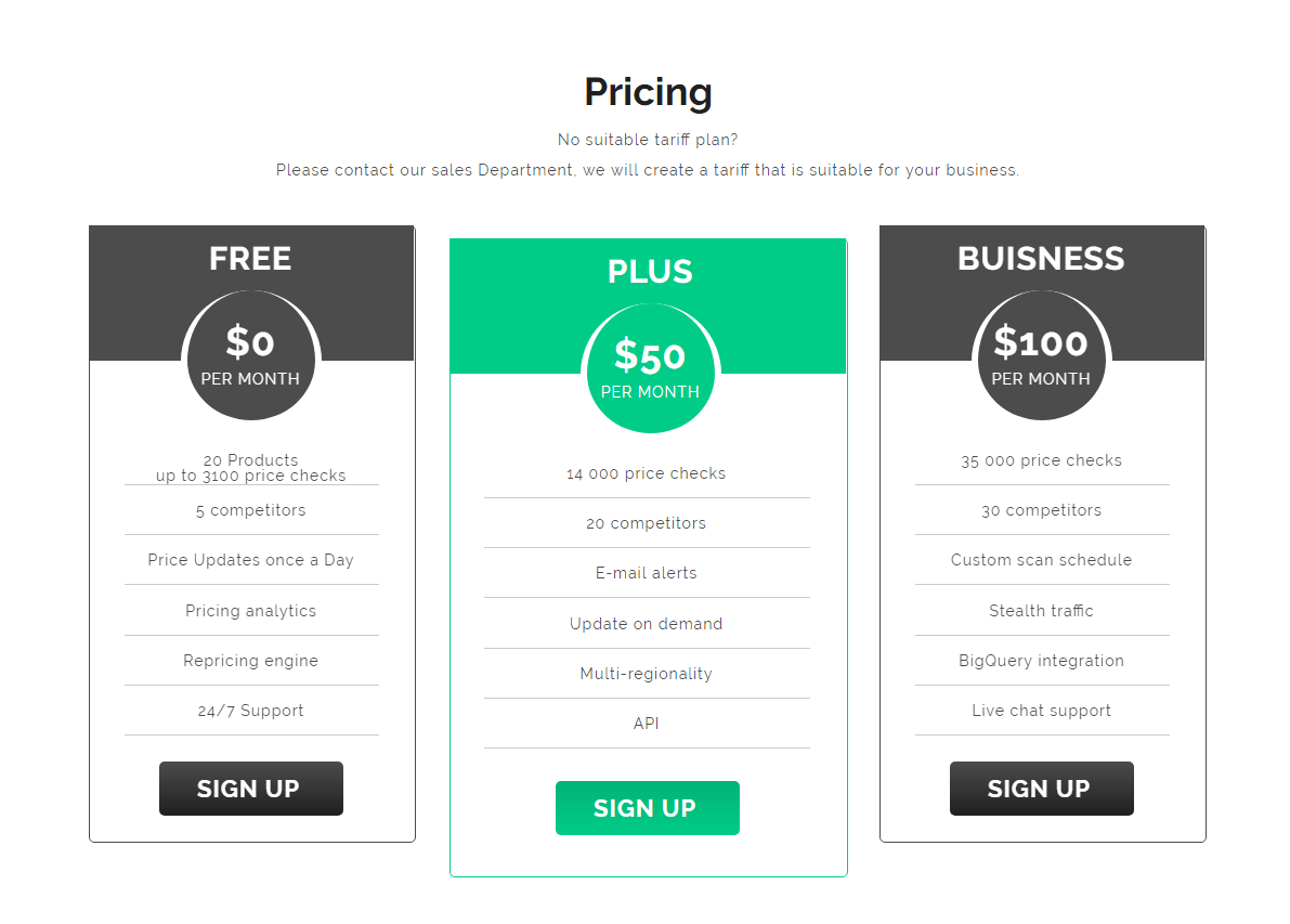 Priceva monitoring pricing