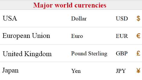 Currency choosing on the multiregional website
