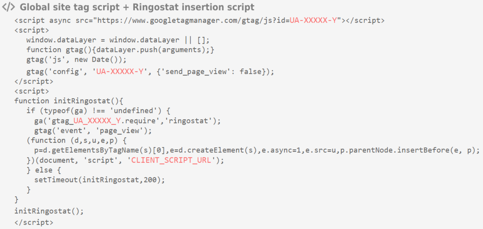 GTAG script with Ringostat number insertion