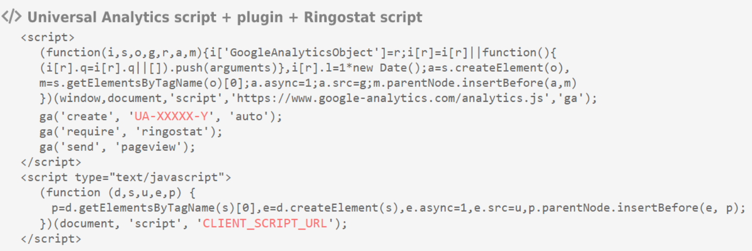Google Universal Analytics scripti with number insertion by Ringostat