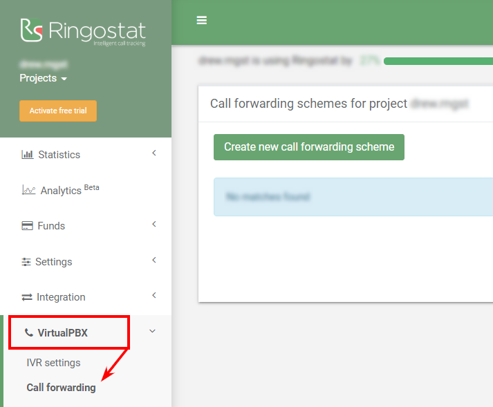 Call forwarding schemes in Ringostat