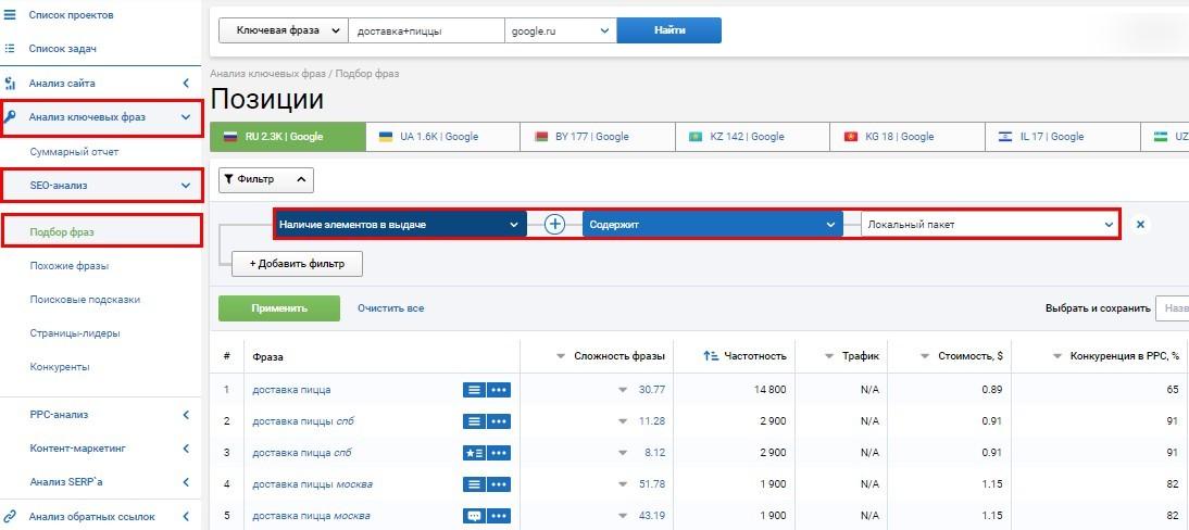 Фильтрация ключевиков в Serpstat по наличию карты и локального пакеты