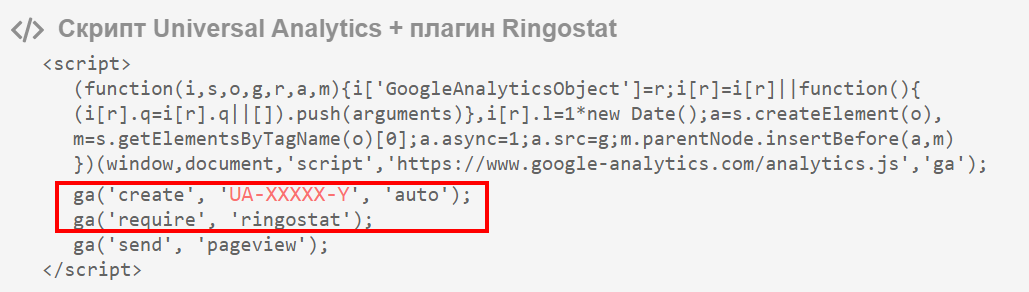 Скрипт Google Universal Analytics с плагином Ringostat