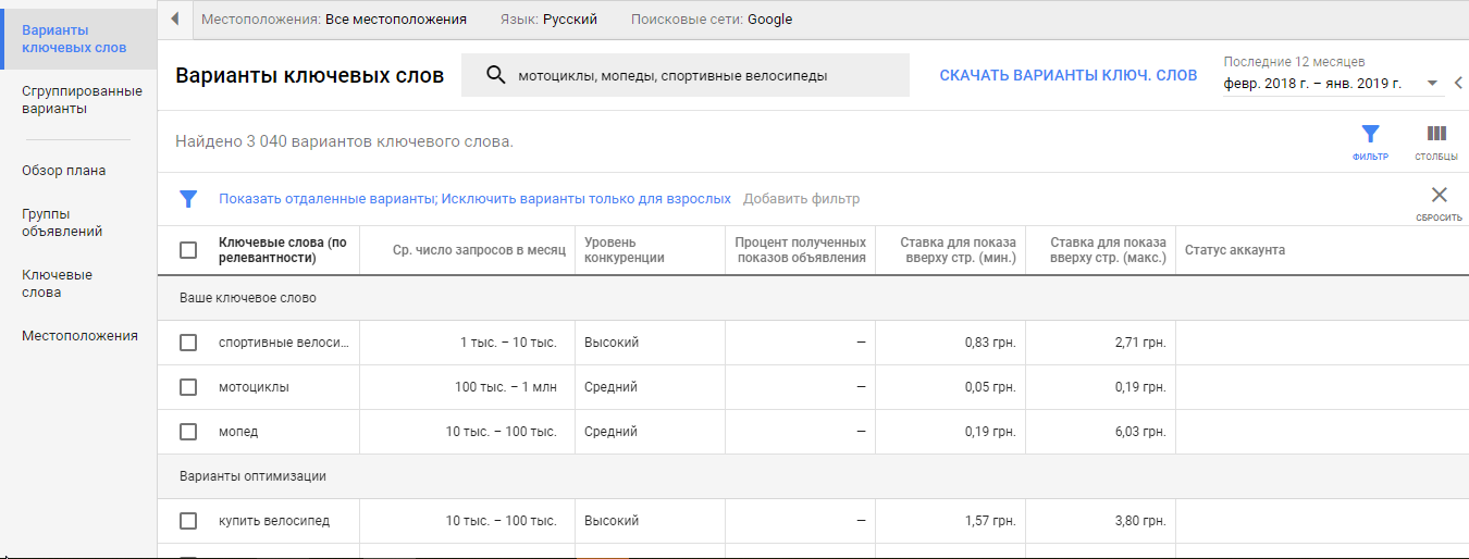 Варианты ключевых слов в Google Adwords Keyword Planner