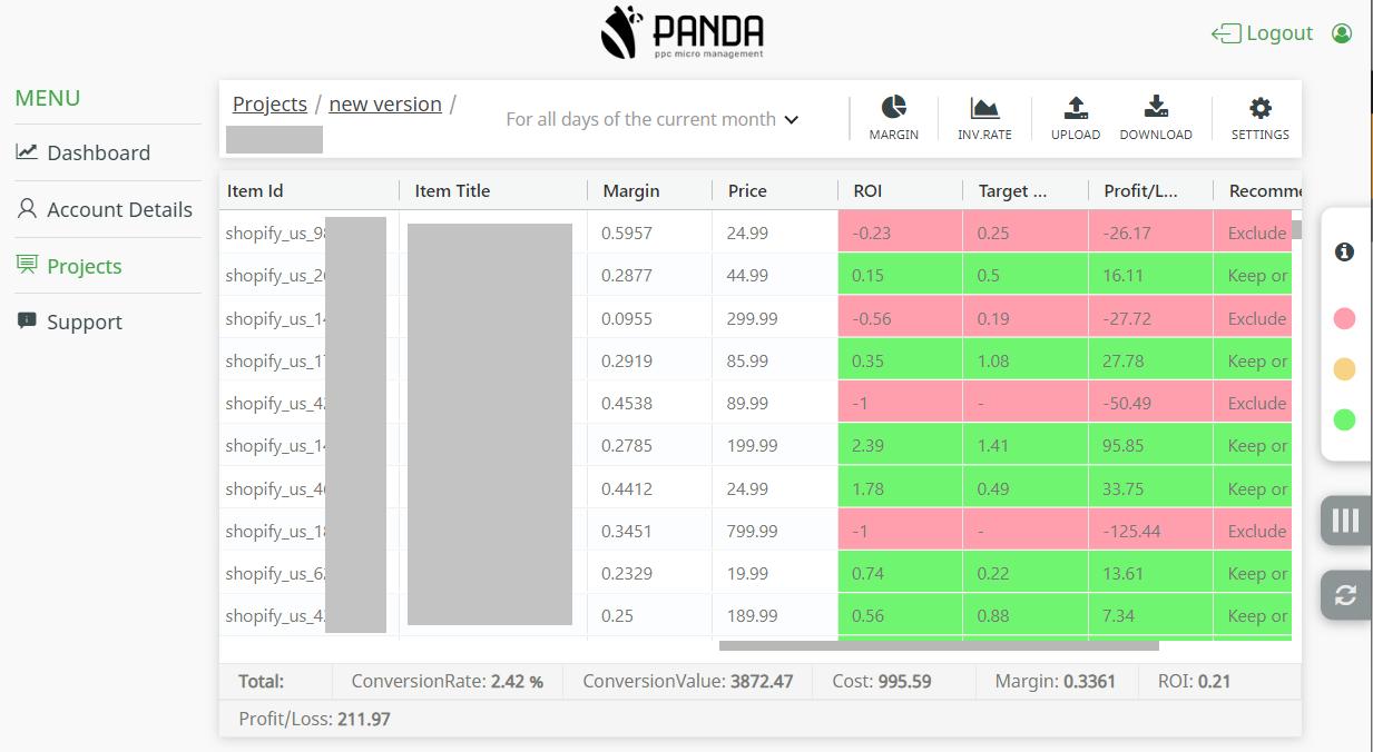 Panda ppc micro management tool