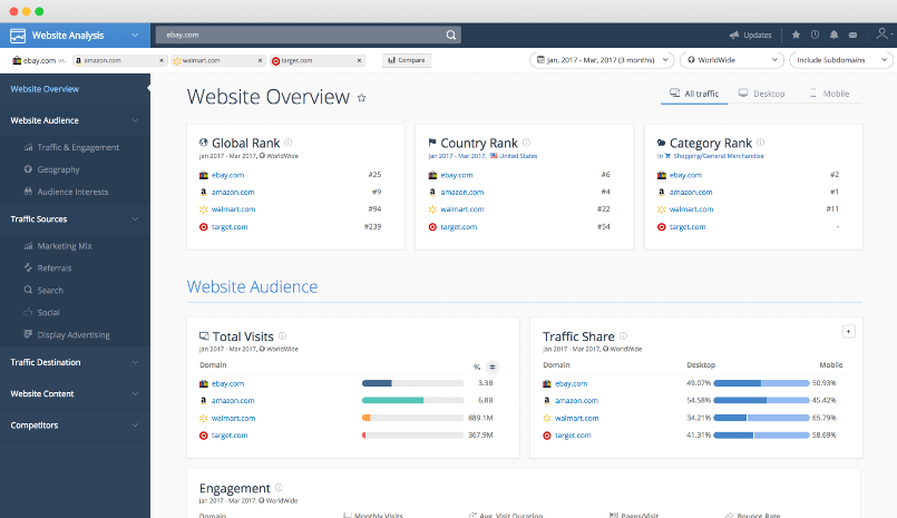 Similarweb chrome extension​