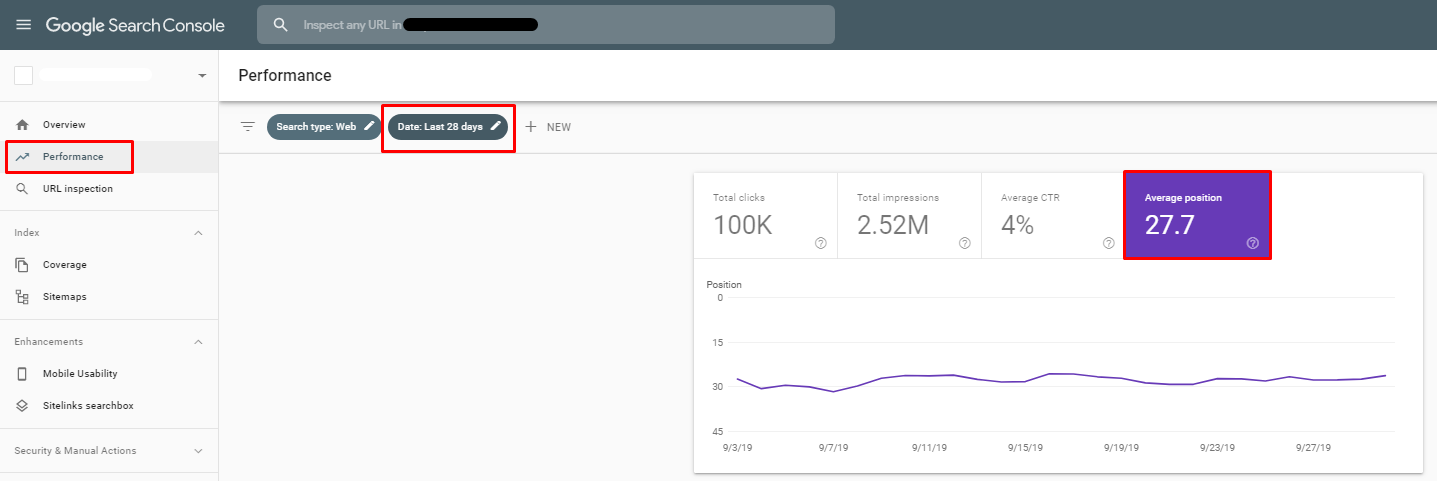 Performance in Google Search Console