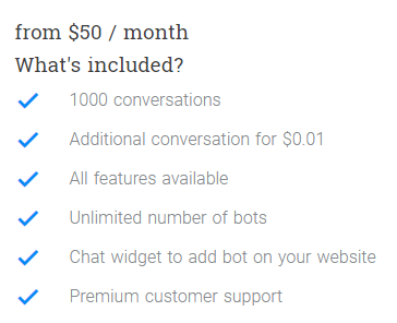 The cost of creating a chat bot in the online designer of ChatBot