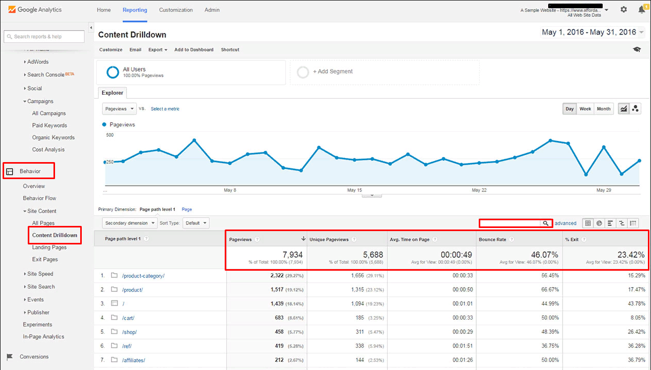 Google Analytics content drilldown