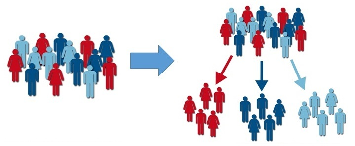 How audience targeting and segmentation works