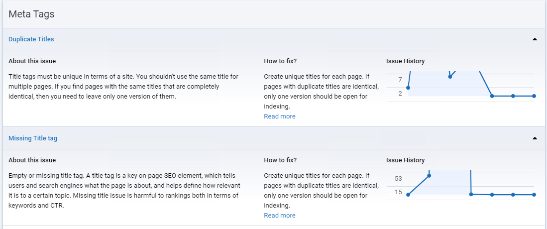 The Title meta tag in the Yoast SEO plugin for WordPress.